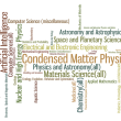 word_cloud_-_ASJCs_of_NO-IN_co-publications.PNG