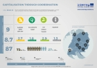 Interreg-Infographic-FourthCallResults.jpg