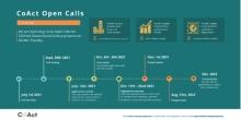 Citizen Social Science Open Call